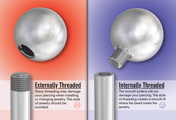 Internal and External Threads graphic