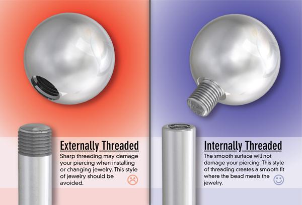 Internal and Externally threaded jewelry
